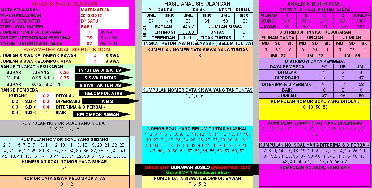 Aplikasi Sederhana Analisisku Smp 1 Gandusari Blitar
